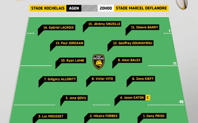 Stade Rochelais / Agen : la compo !