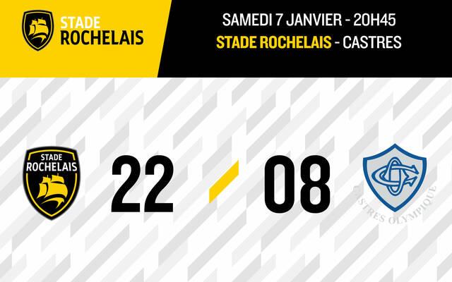 Victoire 22-8 face à Castres !